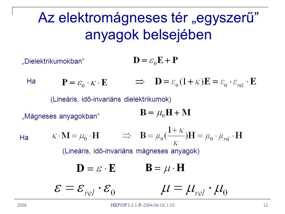 """Az elektromágneses tér """"egyszerű anyagok belsejében"""