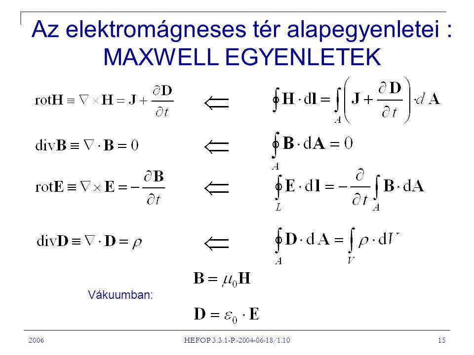 Az elektromágneses tér alapegyenletei : MAXWELL EGYENLETEK