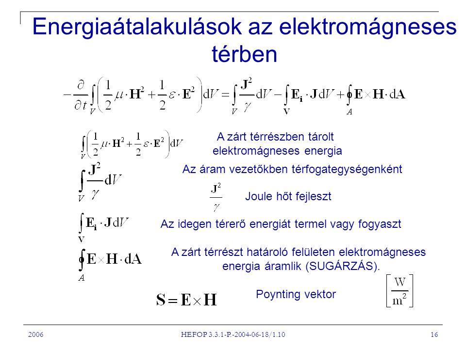 Energiaátalakulások az elektromágneses térben