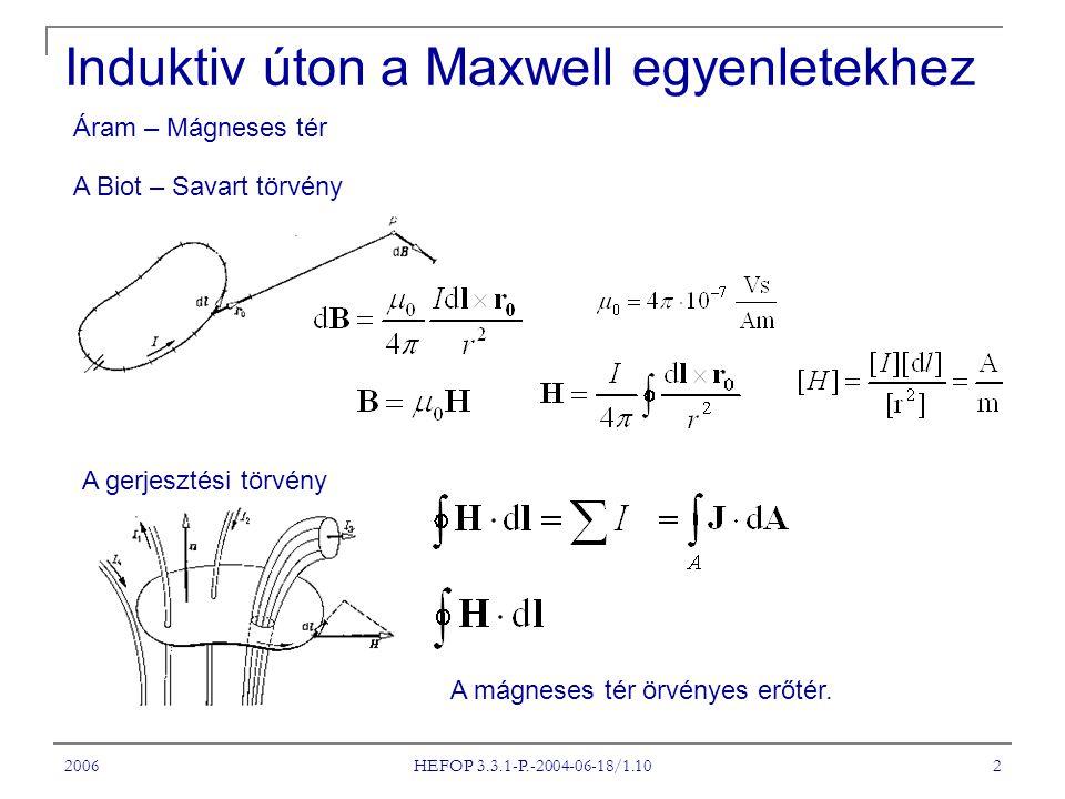 Induktiv úton a Maxwell egyenletekhez