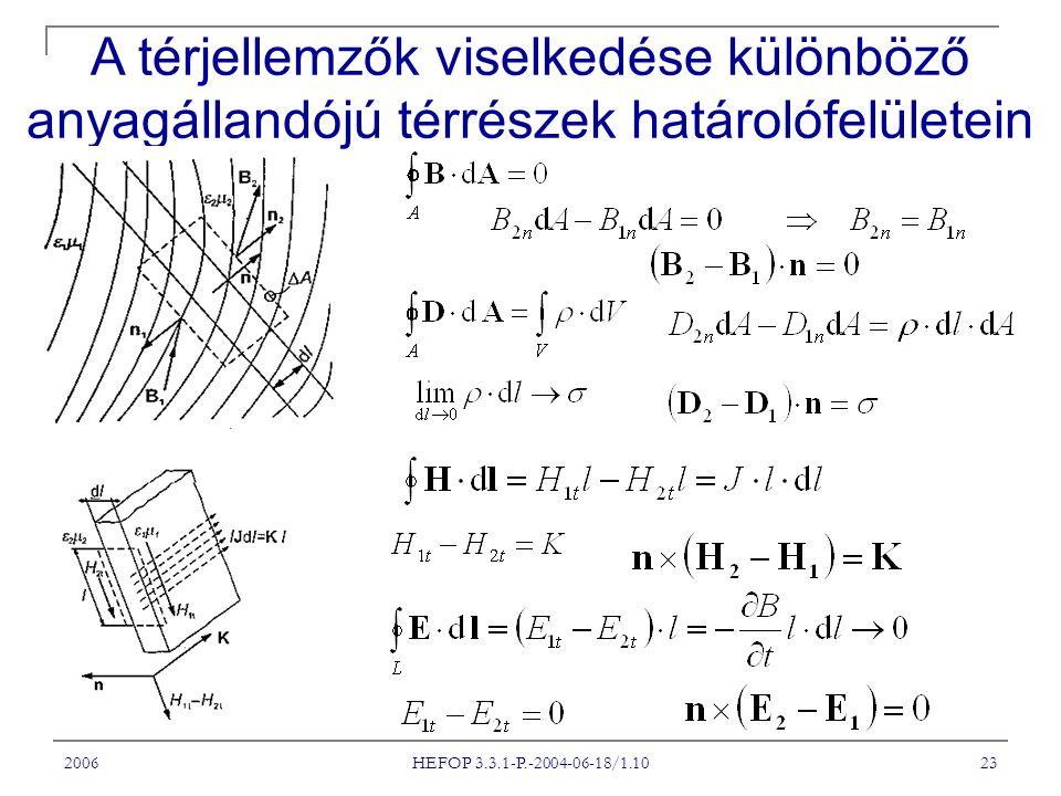 A térjellemzők viselkedése különböző anyagállandójú térrészek határolófelületein