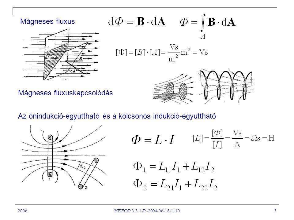 Mágneses fluxuskapcsolódás