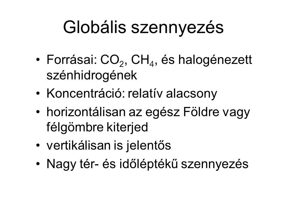 Globális szennyezés Forrásai: CO2, CH4, és halogénezett szénhidrogének