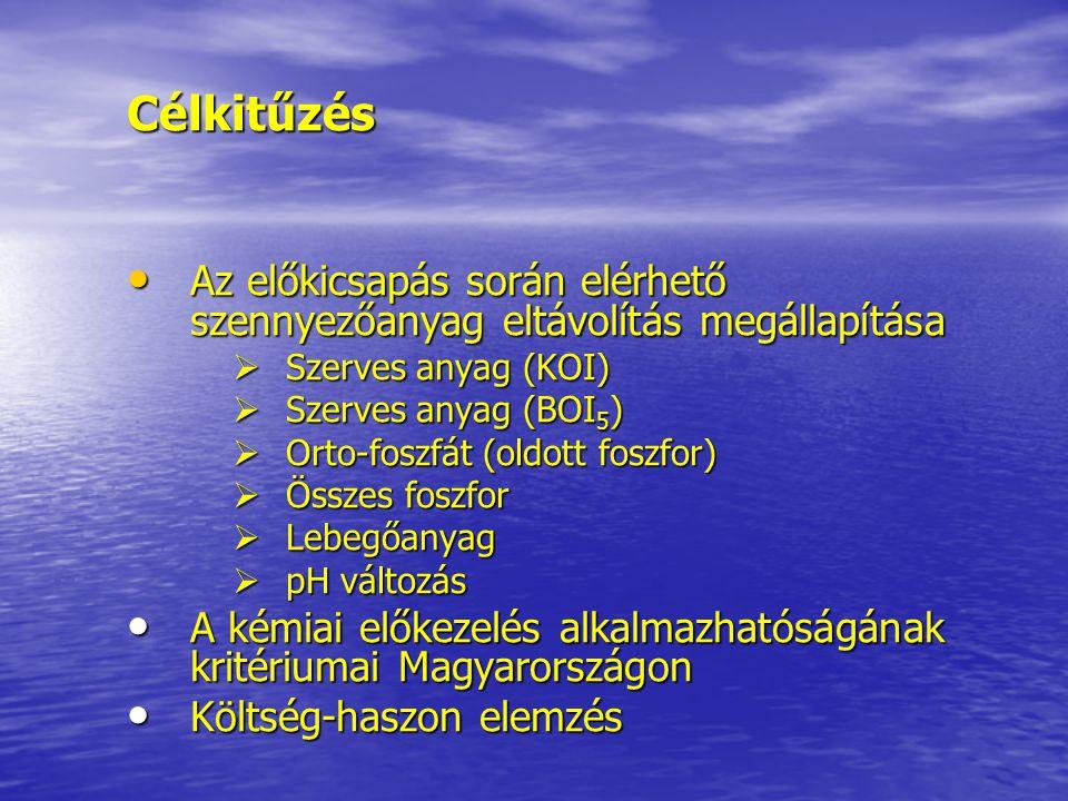 Célkitűzés Az előkicsapás során elérhető szennyezőanyag eltávolítás megállapítása. Szerves anyag (KOI)