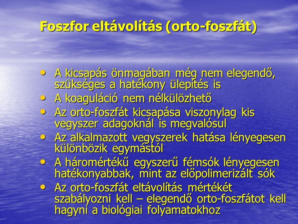 Foszfor eltávolítás (orto-foszfát)