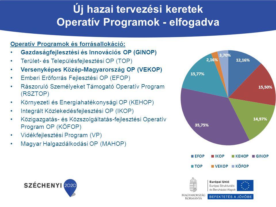 Új hazai tervezési keretek Operatív Programok - elfogadva