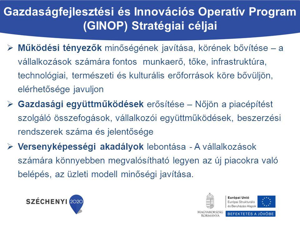 Gazdaságfejlesztési és Innovációs Operatív Program (GINOP) Stratégiai céljai