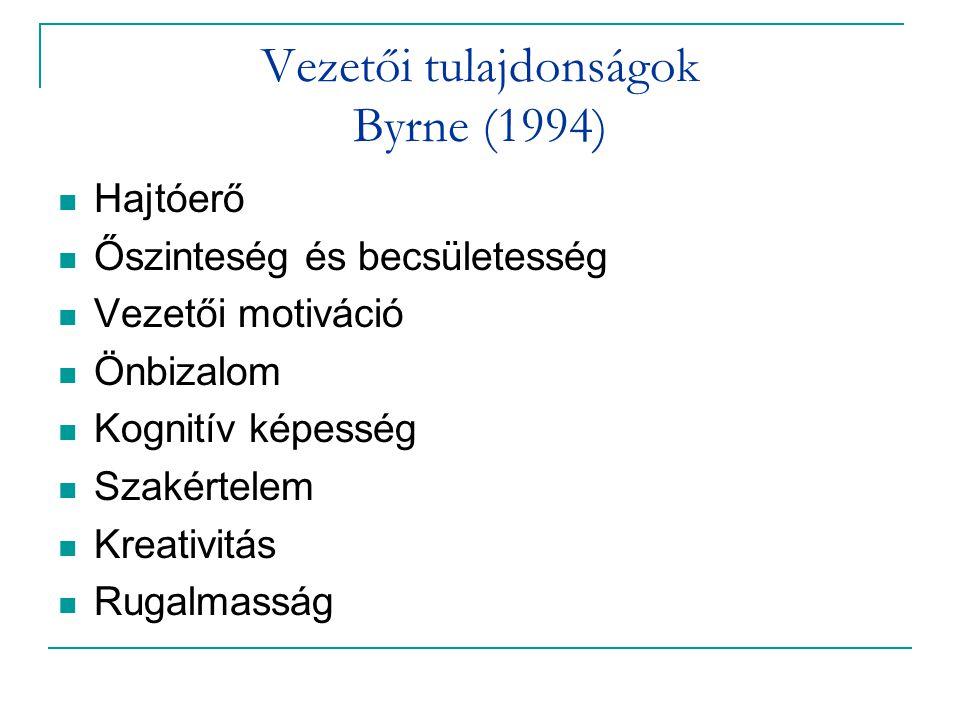 Vezetői tulajdonságok Byrne (1994)