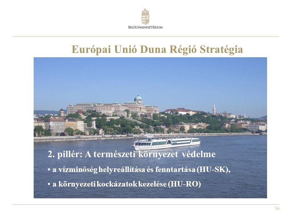 Európai Unió Duna Régió Stratégia