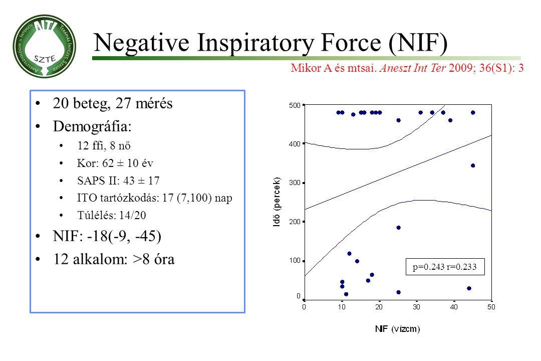 Negative Inspiratory Force (NIF)