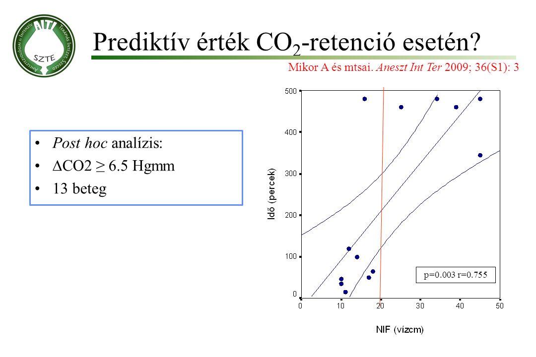 Prediktív érték CO2-retenció esetén