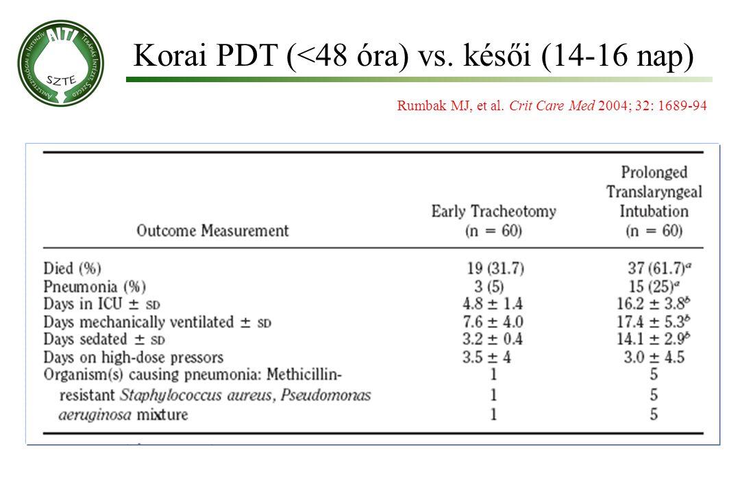 Korai PDT (<48 óra) vs. késői (14-16 nap)