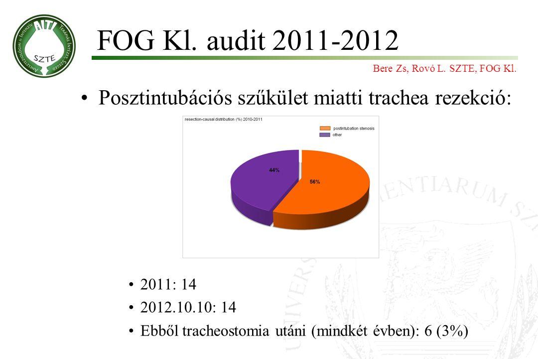 FOG Kl. audit 2011-2012 Bere Zs, Rovó L. SZTE, FOG Kl. Posztintubációs szűkület miatti trachea rezekció: