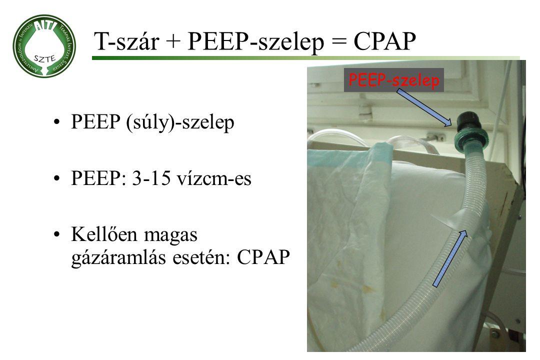 T-szár + PEEP-szelep = CPAP