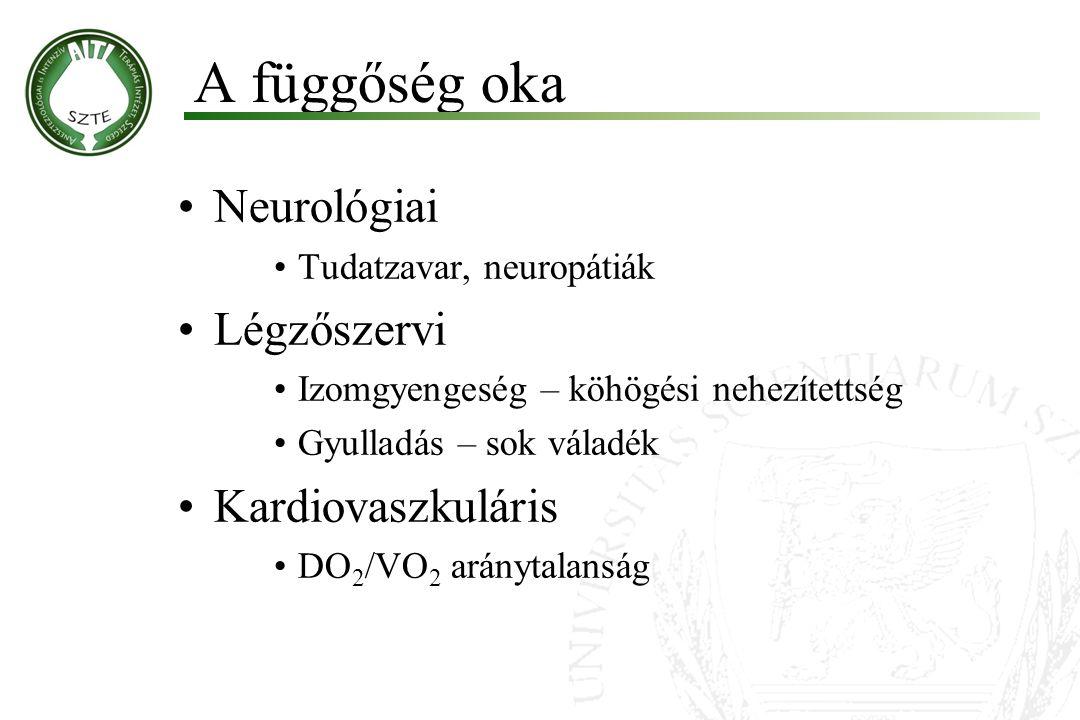 A függőség oka Neurológiai Légzőszervi Kardiovaszkuláris