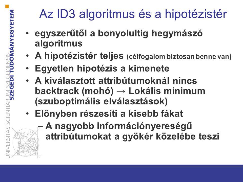 ID3 → C4.5 INyArany() Folytonos jellemzők kezelése