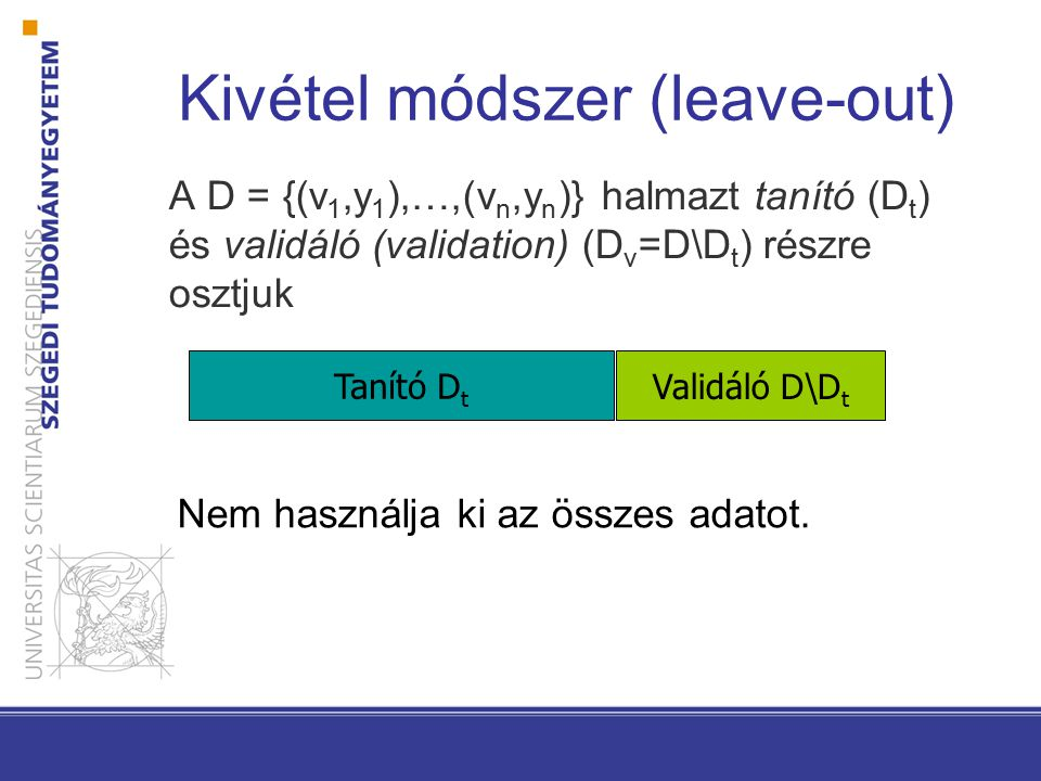 Kereszt-validáció (Cross-Validation)
