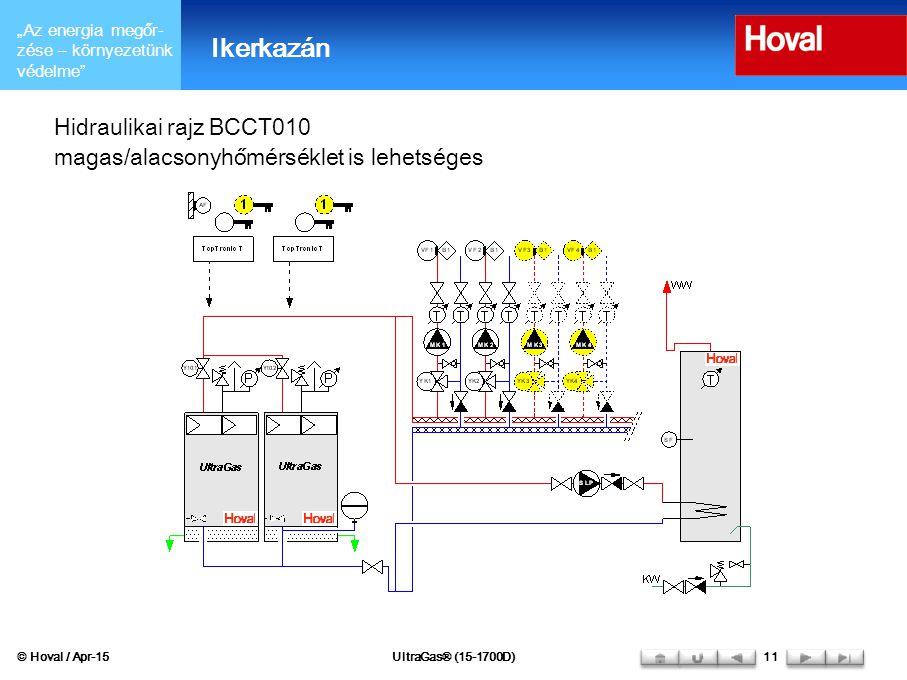 Ikerkazán Hidraulikai rajz BCCT010