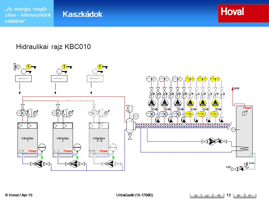 Kaszkádok Hidraulikai rajz KBC010 © Hoval / Apr-17
