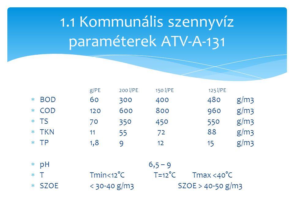 1.1 Kommunális szennyvíz paraméterek ATV-A-131