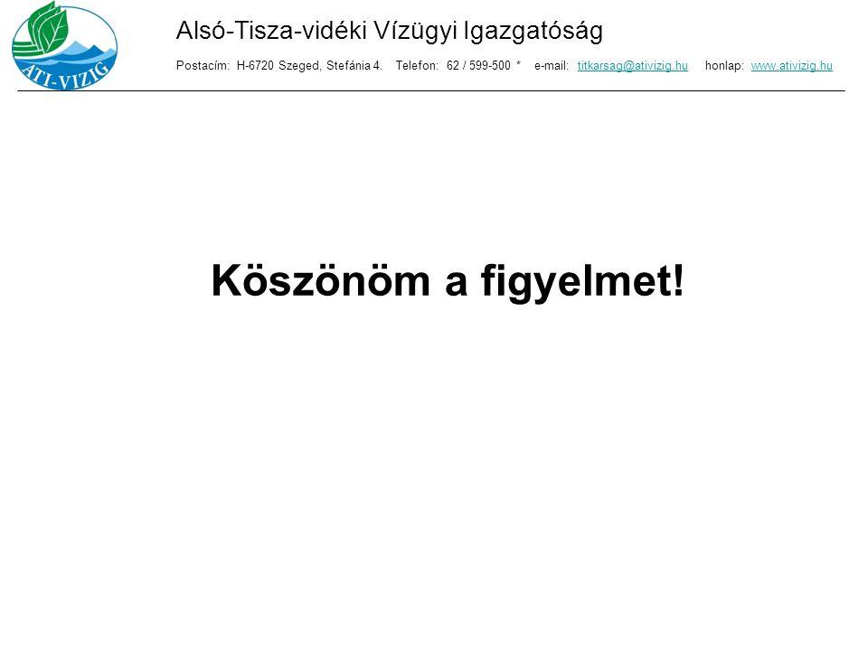Köszönöm a figyelmet! Alsó-Tisza-vidéki Vízügyi Igazgatóság 33