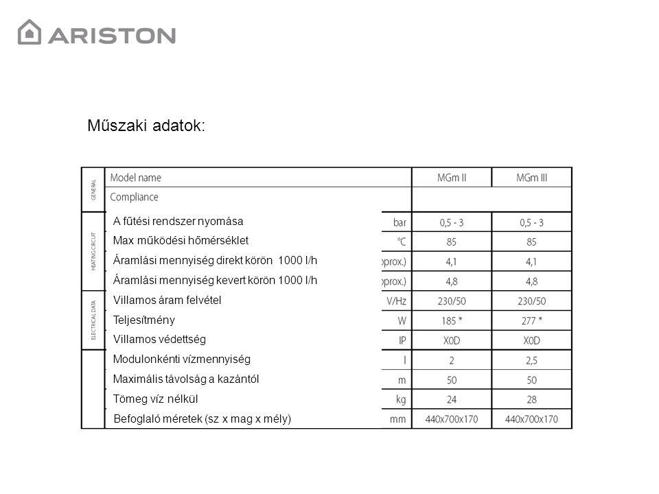 Műszaki adatok: A fűtési rendszer nyomása Max működési hőmérséklet