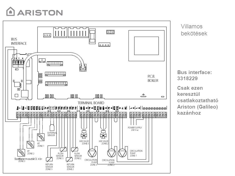 Villamos bekötések Bus interface: 3318229