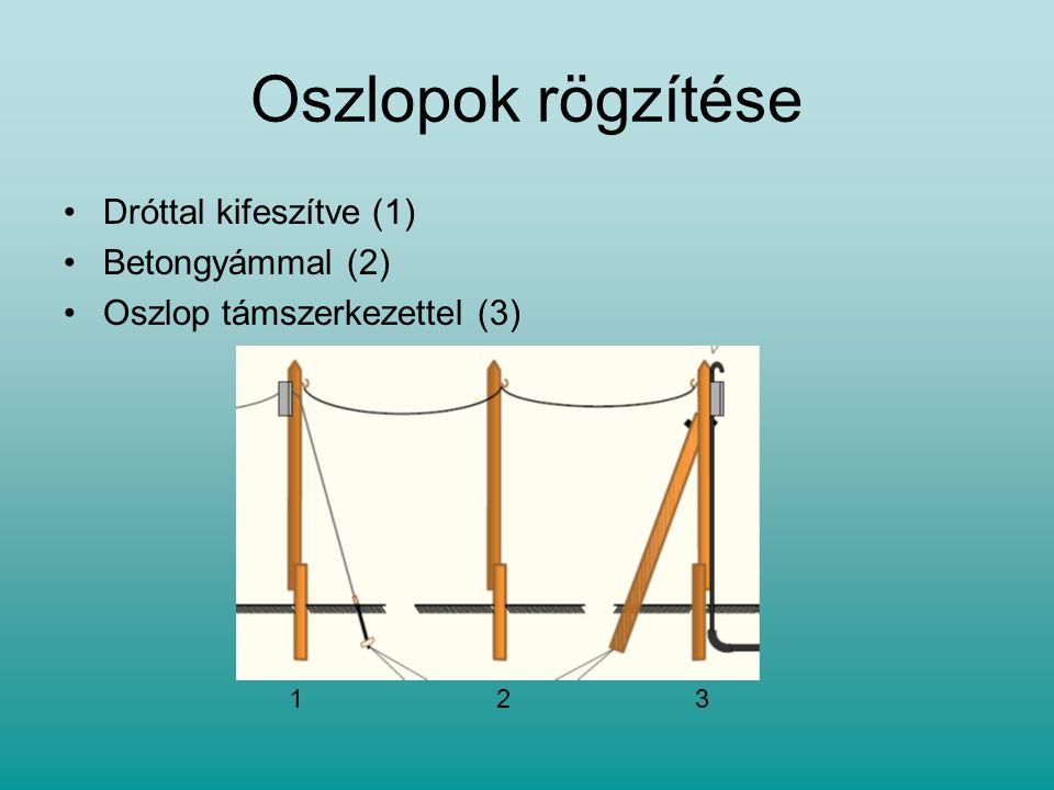 Oszlopok rögzítése Dróttal kifeszítve (1) Betongyámmal (2)