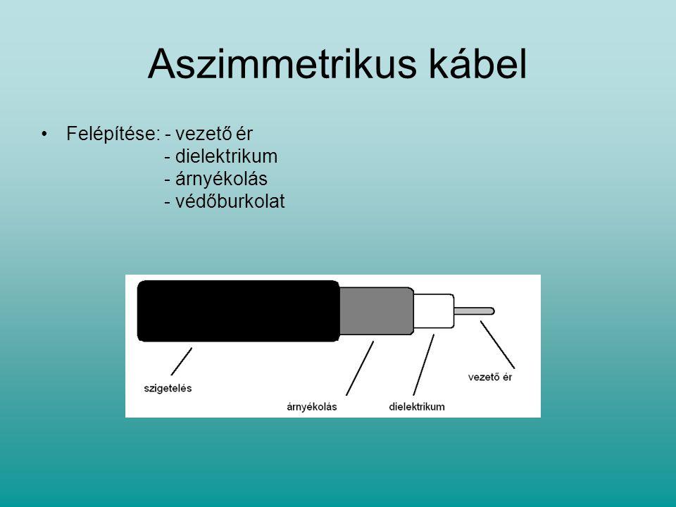 Aszimmetrikus kábel Felépítése: - vezető ér - dielektrikum - árnyékolás - védőburkolat.
