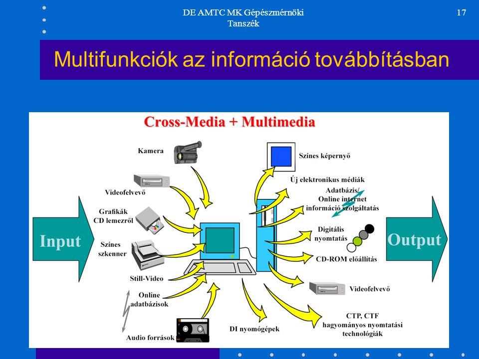 Multifunkciók az információ továbbításban