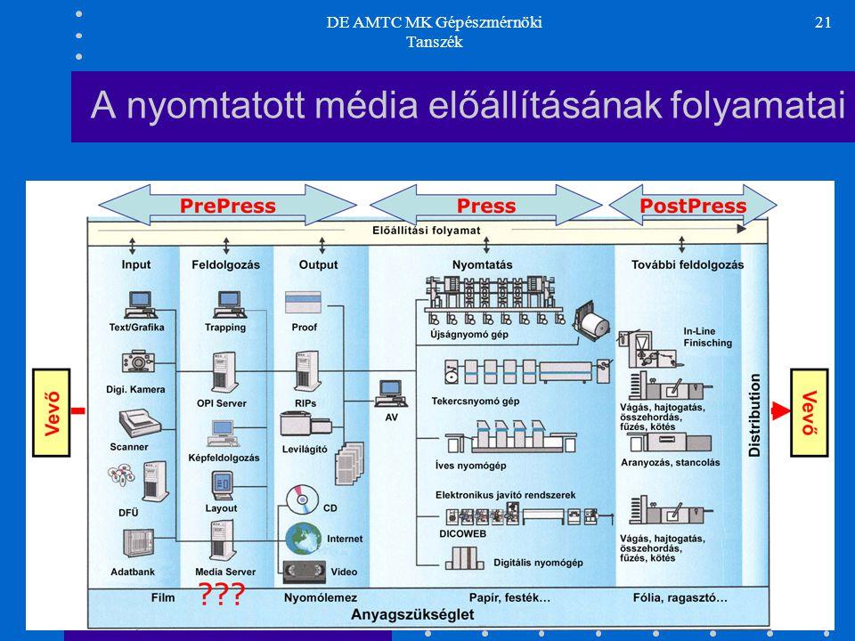 A nyomtatott média előállításának folyamatai
