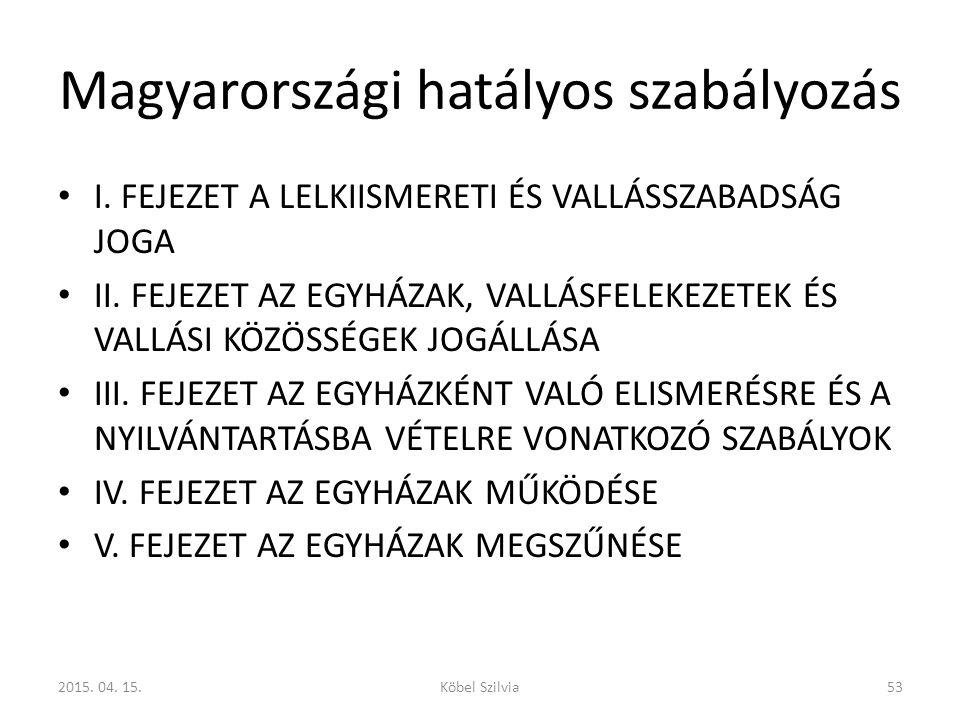 Magyarországi hatályos szabályozás