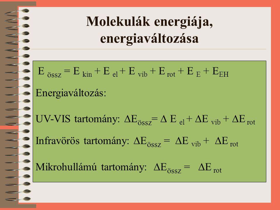Molekulák energiája, energiaváltozása