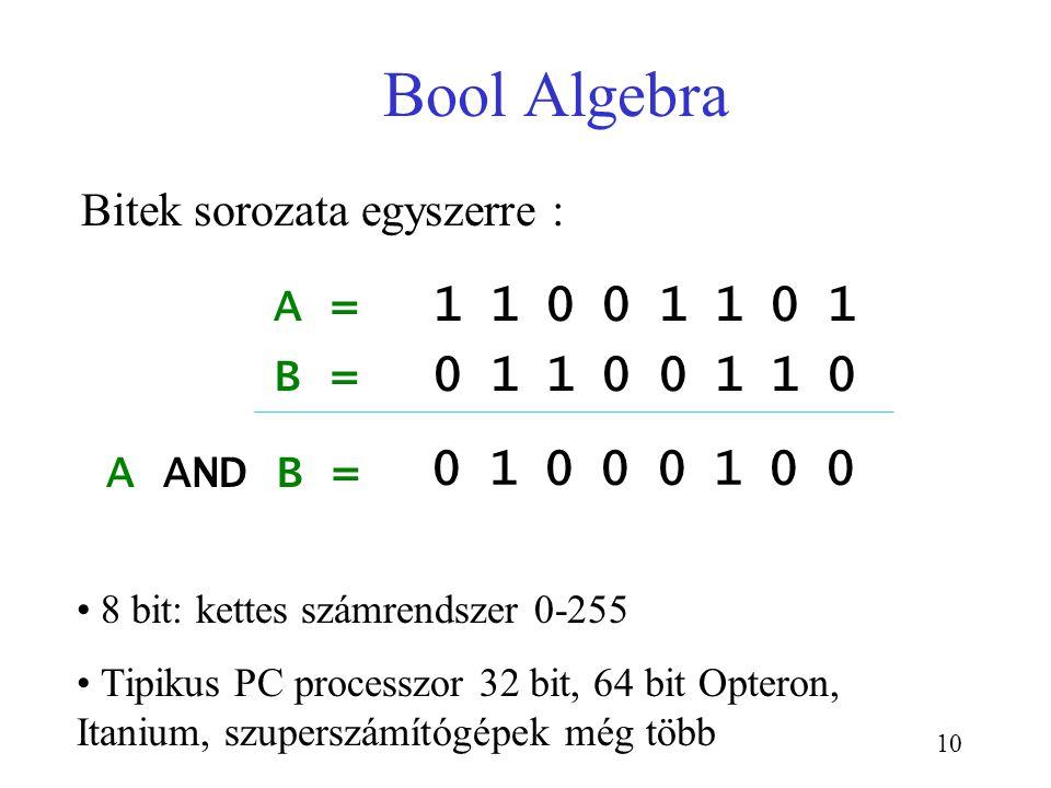Bool Algebra Bitek sorozata egyszerre : A = 1 1 0 0 1 1 0 1 B =