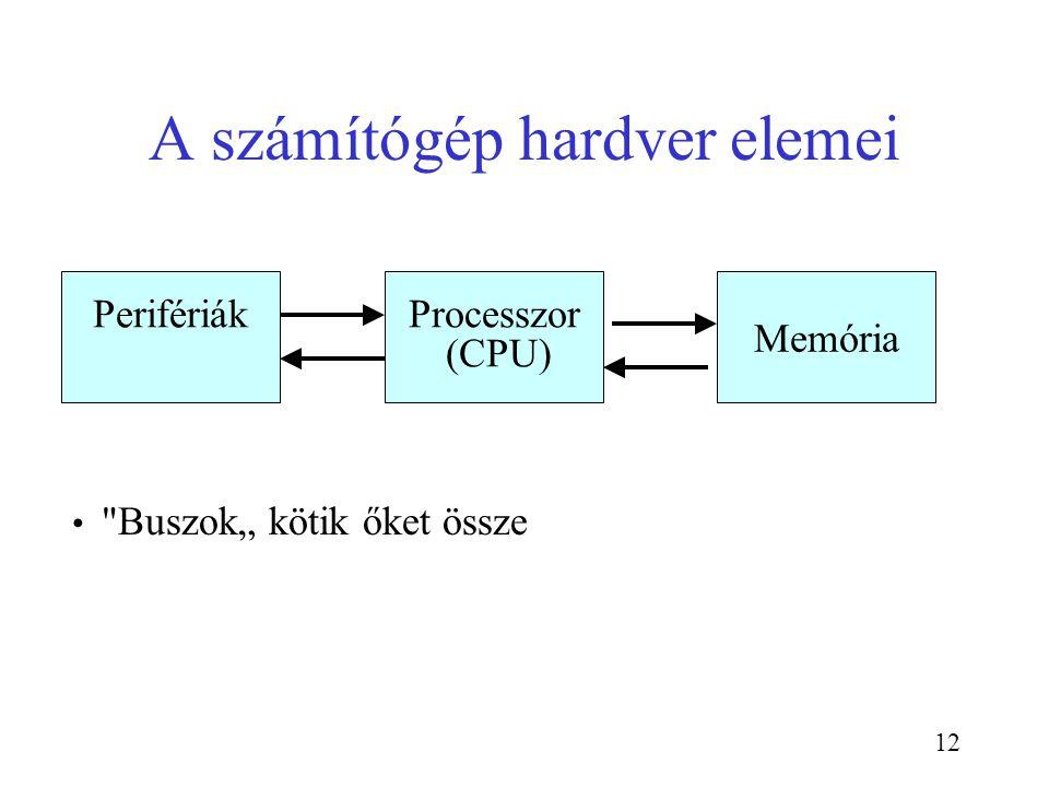 A számítógép hardver elemei