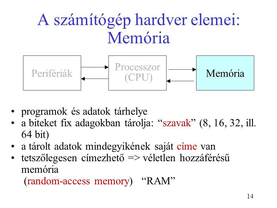 A számítógép hardver elemei: Memória