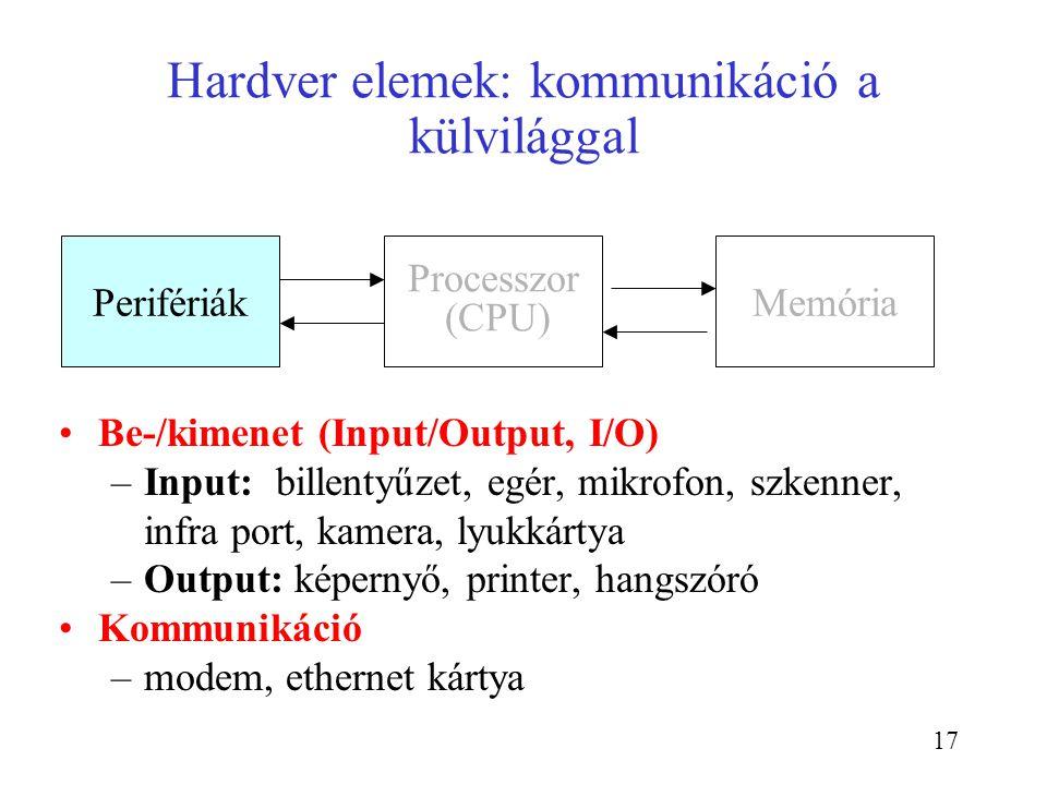 Hardver elemek: kommunikáció a külvilággal