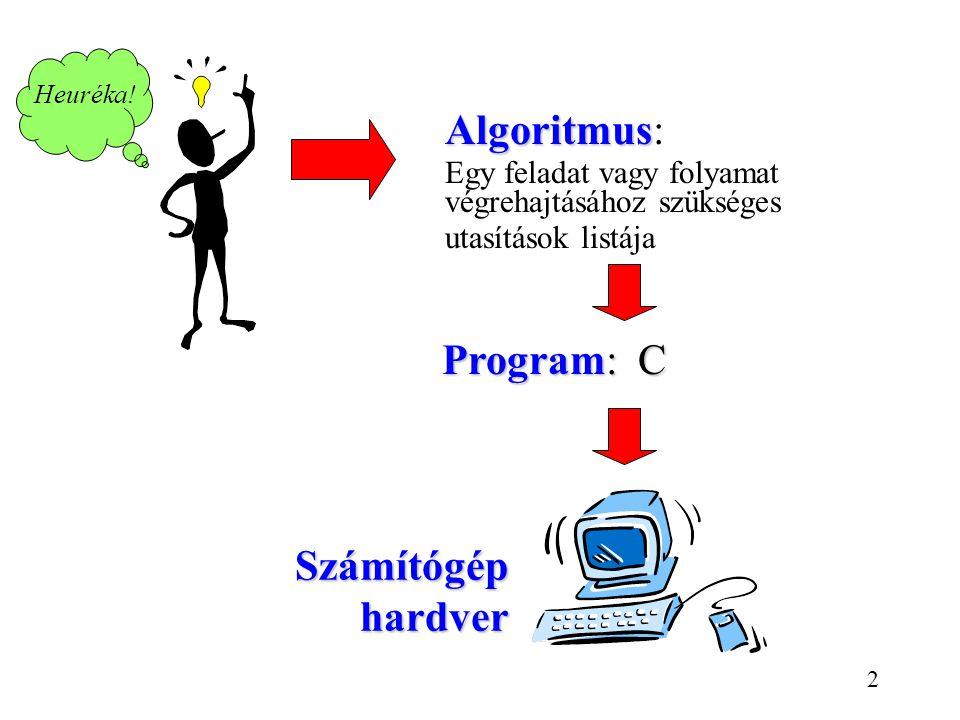 Algoritmus: Program: C Számítógép hardver