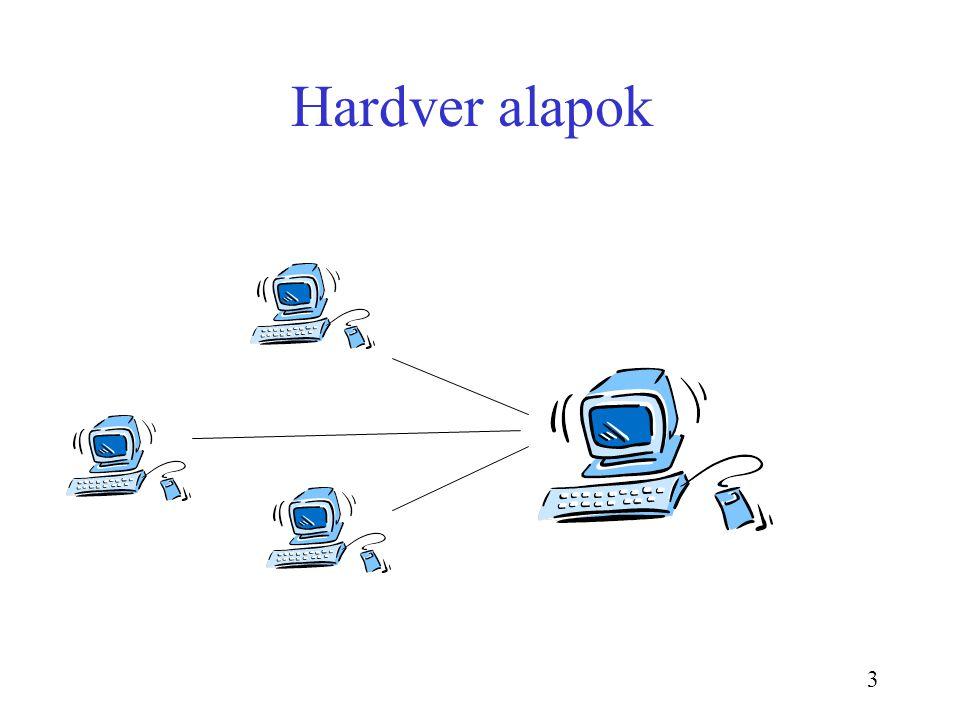 Hardver alapok CSE1301 Sem 2-2003 July 24, 2003