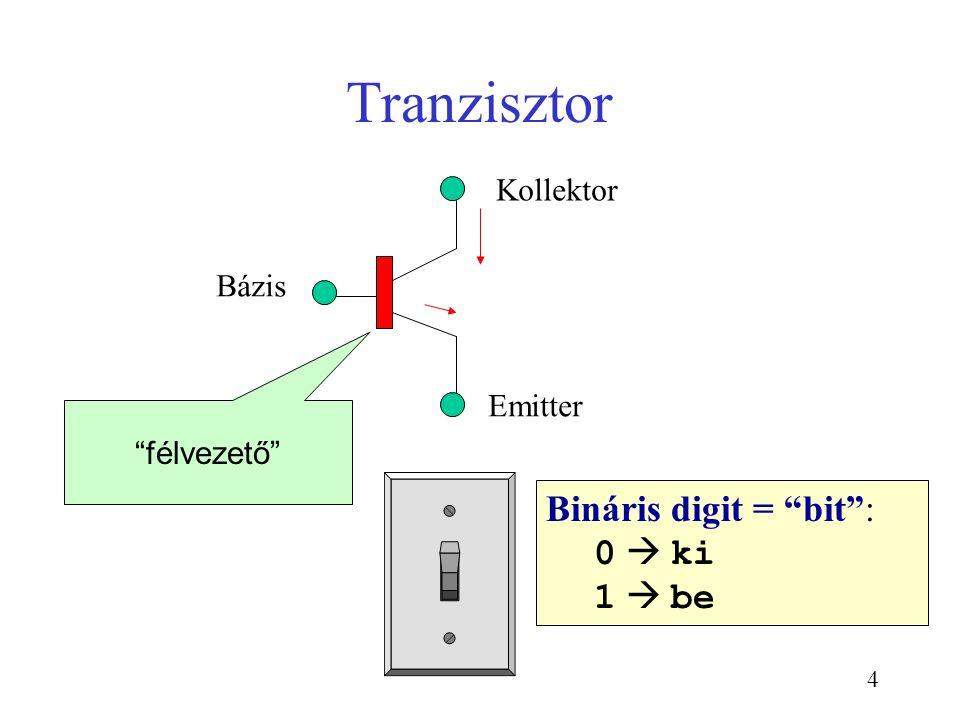 Tranzisztor Bináris digit = bit : 0  ki 1  be Kollektor Bázis