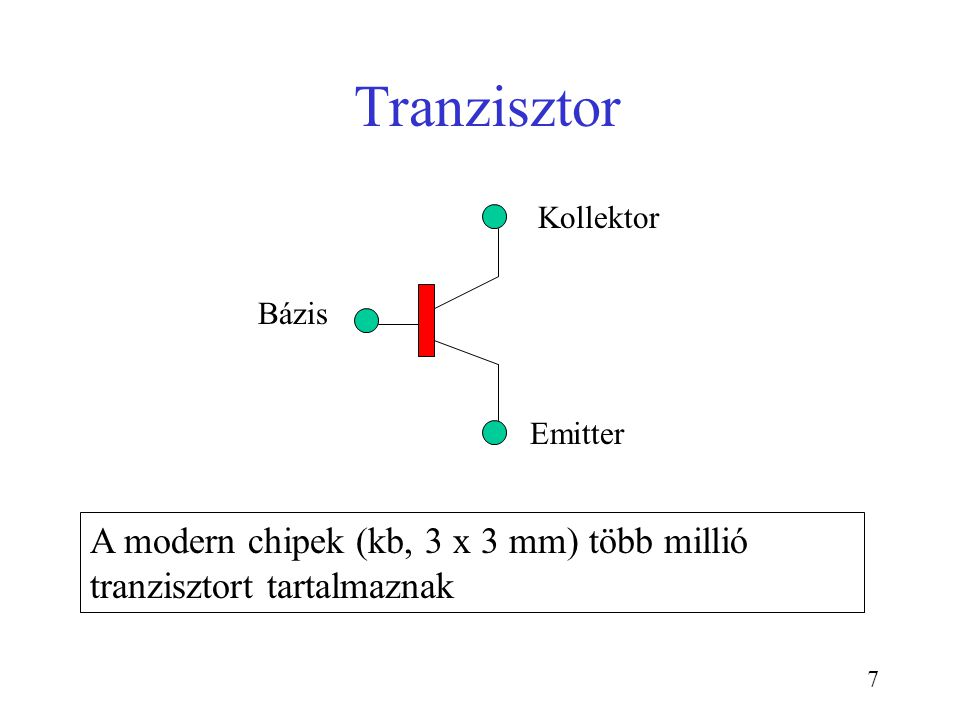 Tranzisztor Bázis. Kollektor. Emitter.