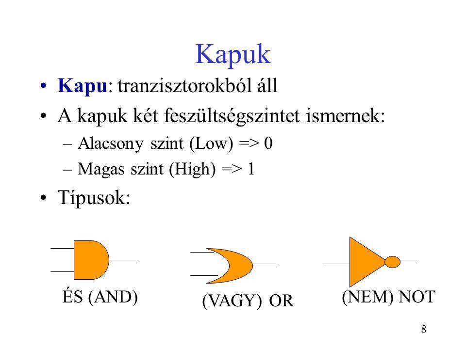 Kapuk Kapu: tranzisztorokból áll