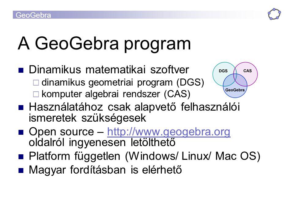 A GeoGebra program Dinamikus matematikai szoftver