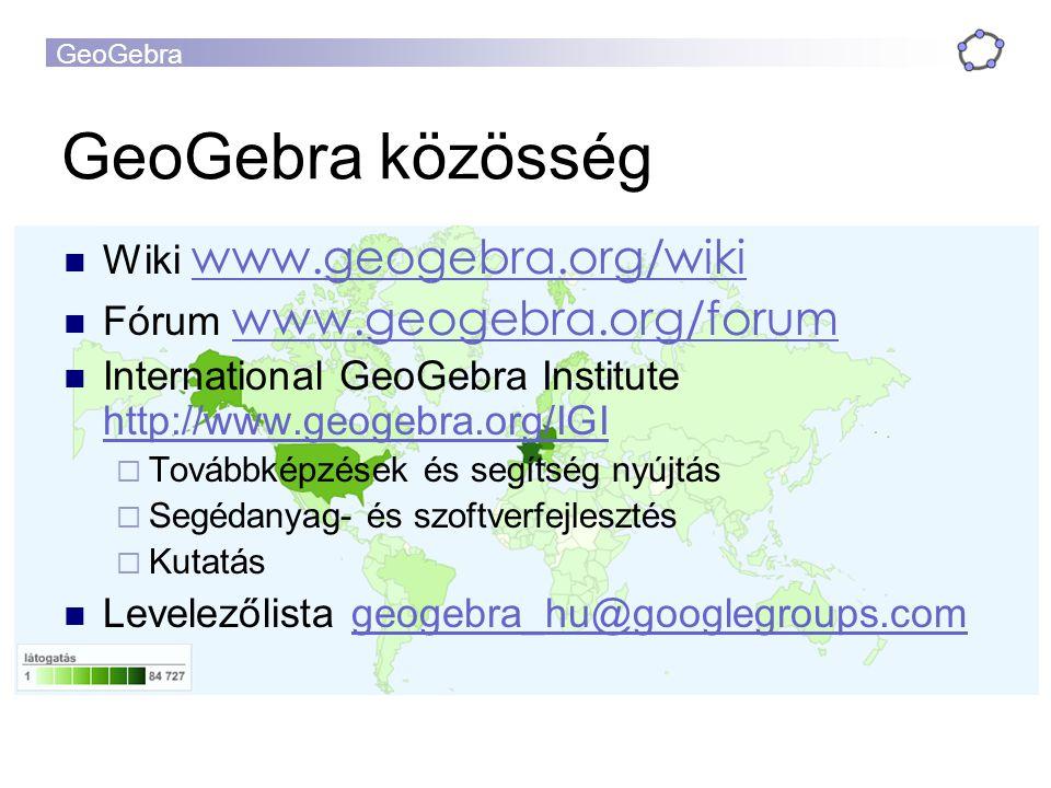 GeoGebra közösség Wiki www.geogebra.org/wiki
