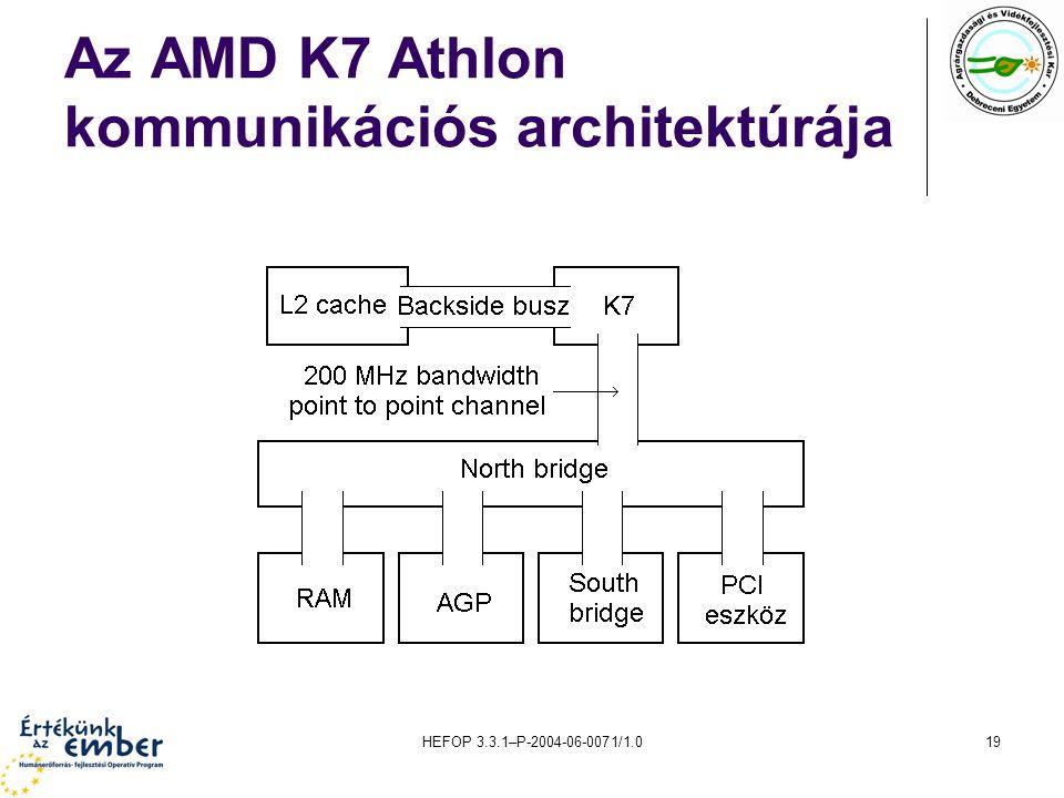 Az AMD K7 Athlon kommunikációs architektúrája