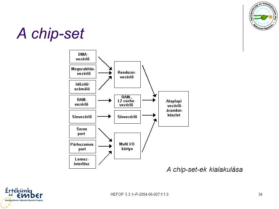 A chip-set A chip-set-ek kialakulása HEFOP 3.3.1–P-2004-06-0071/1.0