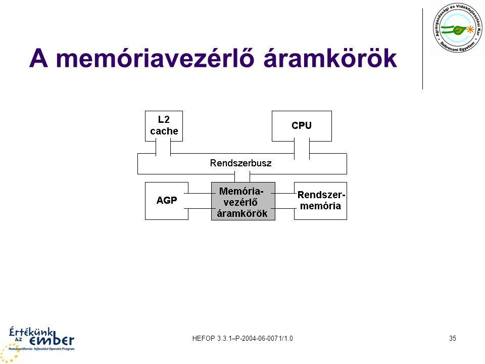 A memóriavezérlő áramkörök
