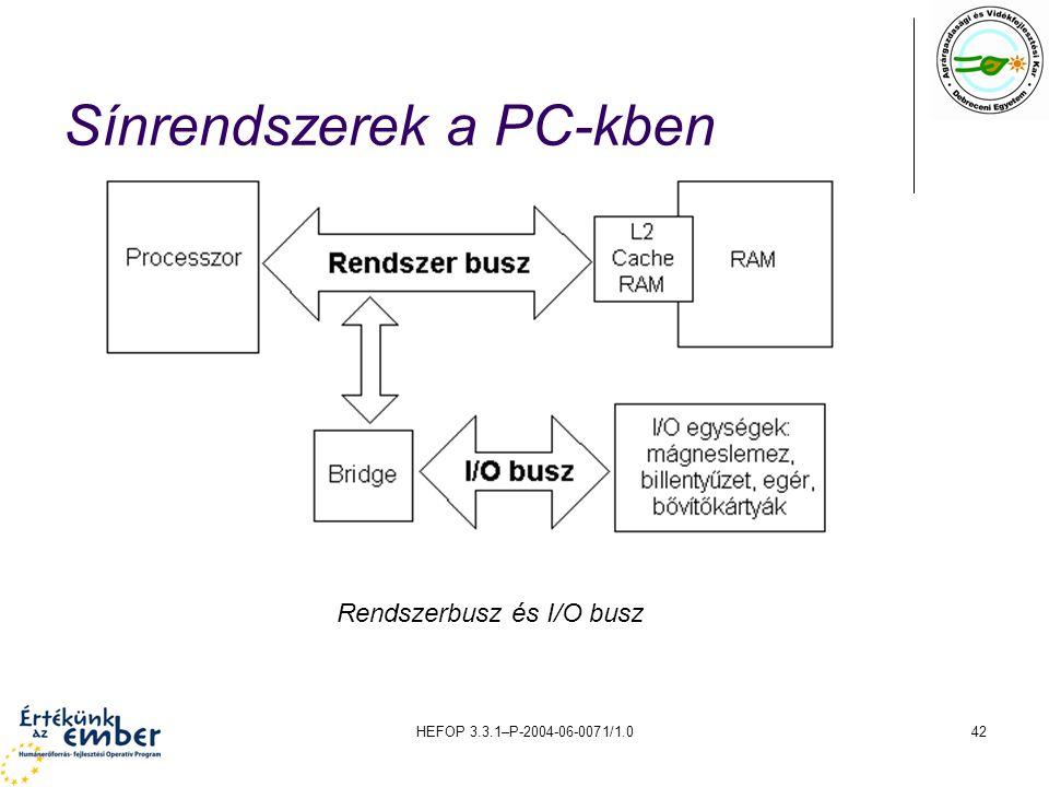 Sínrendszerek a PC-kben