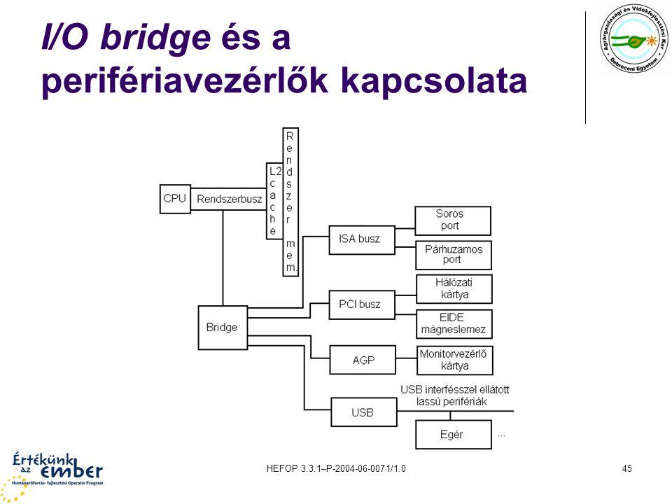 I/O bridge és a perifériavezérlők kapcsolata