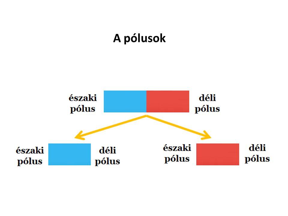A pólusok